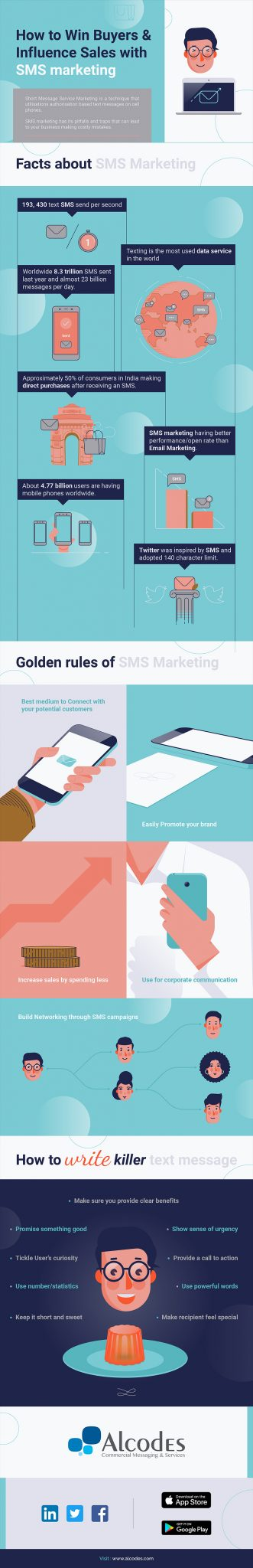 sms marketing infographic