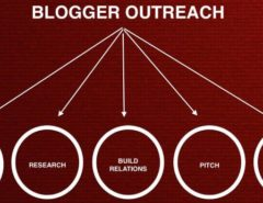 blog outreach company
